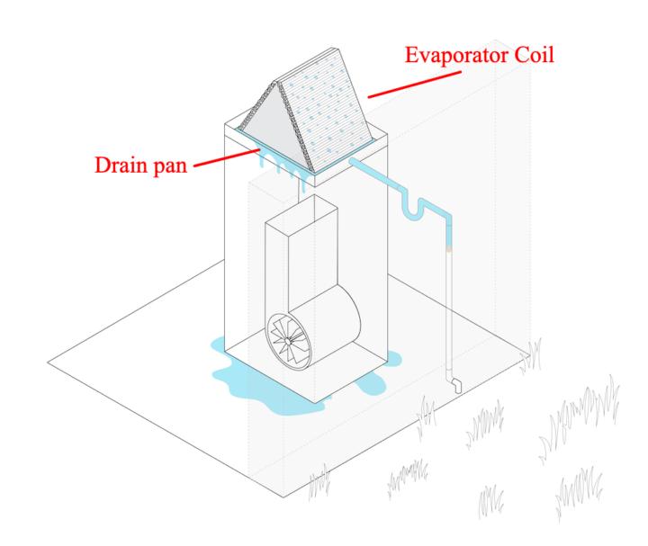 Evaporator Coil Drain Pan Diagram